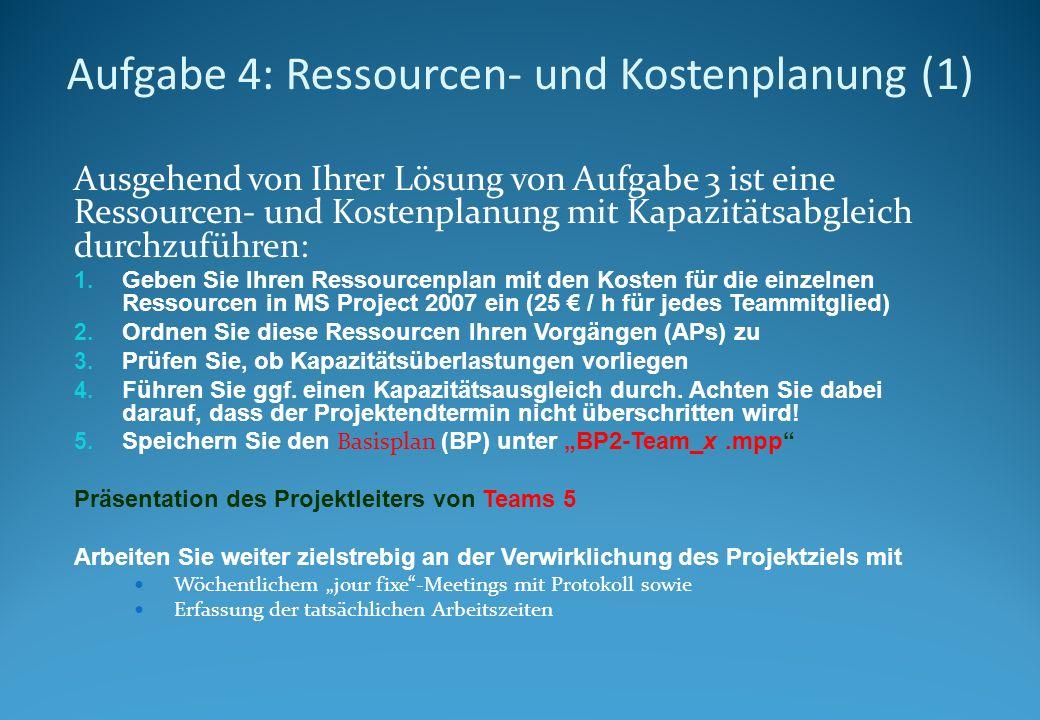 Aufgabe 4: Ressourcen- und Kostenplanung (1) Ausgehend von Ihrer Lösung von Aufgabe 3 ist eine Ressourcen- und Kostenplanung mit Kapazitätsabgleich durchzuführen: 1.