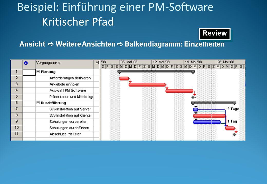 Beispiel: Einführung einer PM-Software Kritischer Pfad mit Puffer Menüpunkt: Ansicht Weitere Ansichten...