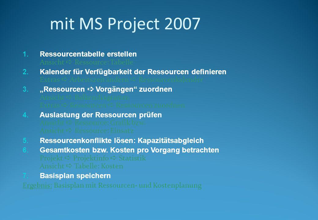 Ressourcen- und Kostenplanung mit MS Project 2007 1. Ressourcentabelle erstellen Ansicht Ressource: Tabelle 2. Kalender für Verfügbarkeit der Ressourc