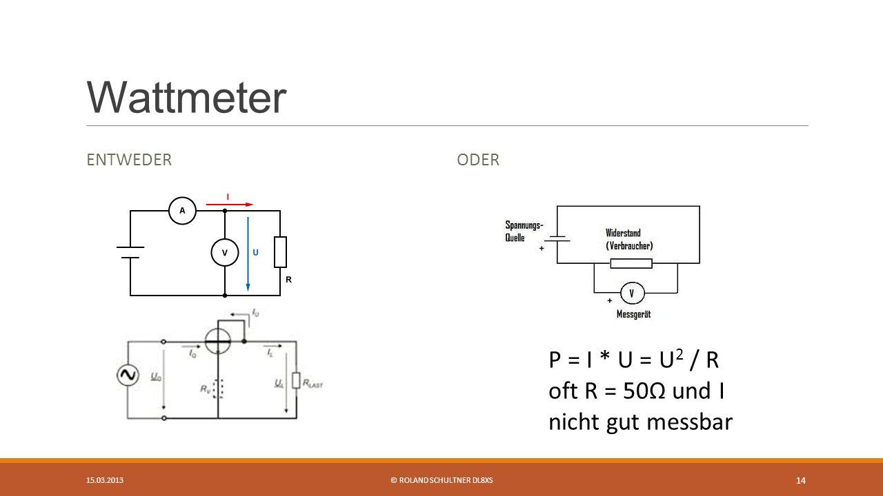 Wattmeter ENTWEDERODER 15.03.2013© ROLAND SCHULTNER DL8XS 14 P = I * U = U 2 / R oft R = 50Ω und I nicht gut messbar