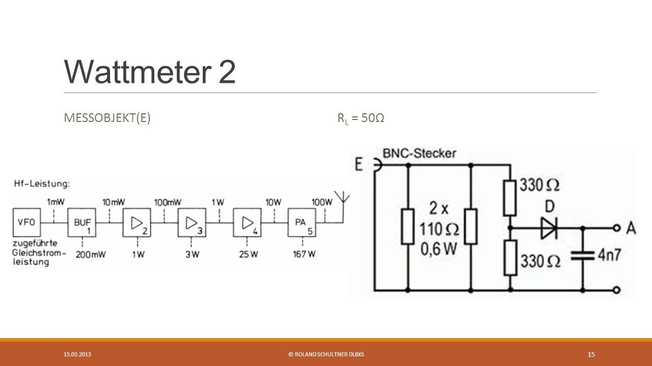 Wattmeter 2 MESSOBJEKT(E)R L = 50Ω 15.03.2013© ROLAND SCHULTNER DL8XS 15