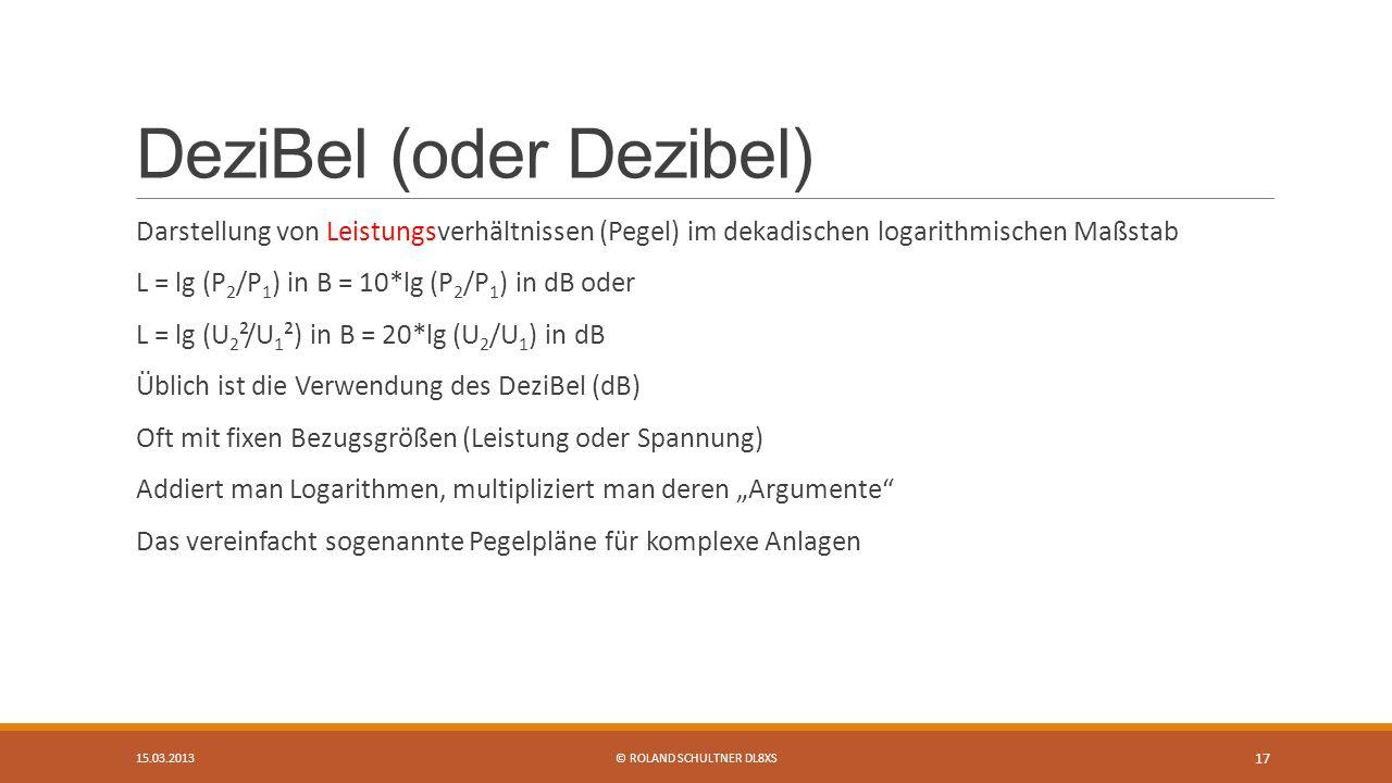 DeziBel (oder Dezibel) Darstellung von Leistungsverhältnissen (Pegel) im dekadischen logarithmischen Maßstab L = lg (P 2 /P 1 ) in B = 10*lg (P 2 /P 1 ) in dB oder L = lg (U 2 ²/U 1 ²) in B = 20*lg (U 2 /U 1 ) in dB Üblich ist die Verwendung des DeziBel (dB) Oft mit fixen Bezugsgrößen (Leistung oder Spannung) Addiert man Logarithmen, multipliziert man deren Argumente Das vereinfacht sogenannte Pegelpläne für komplexe Anlagen 15.03.2013© ROLAND SCHULTNER DL8XS 17