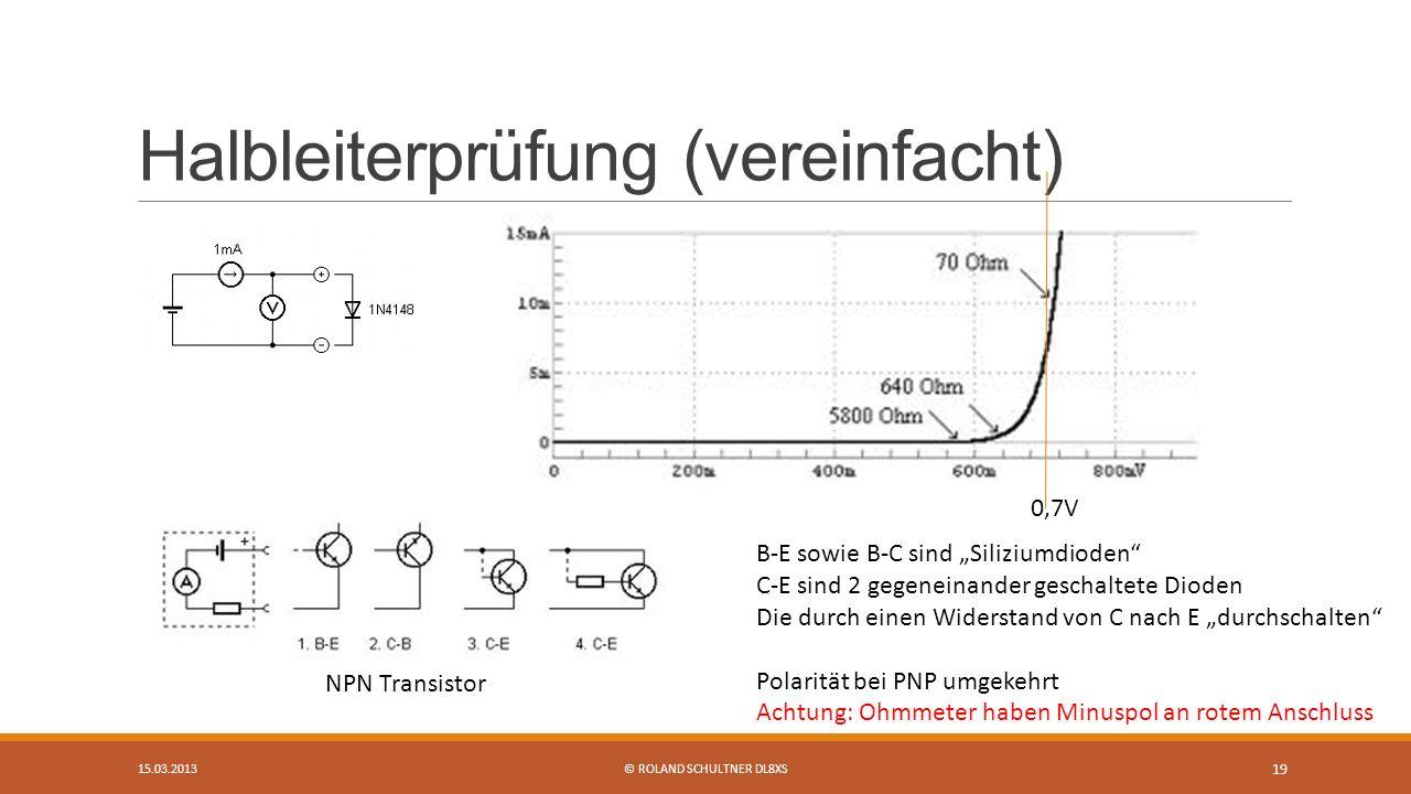 Halbleiterprüfung (vereinfacht) 15.03.2013© ROLAND SCHULTNER DL8XS 19 B-E sowie B-C sind Siliziumdioden C-E sind 2 gegeneinander geschaltete Dioden Die durch einen Widerstand von C nach E durchschalten Polarität bei PNP umgekehrt Achtung: Ohmmeter haben Minuspol an rotem Anschluss NPN Transistor 0,7V