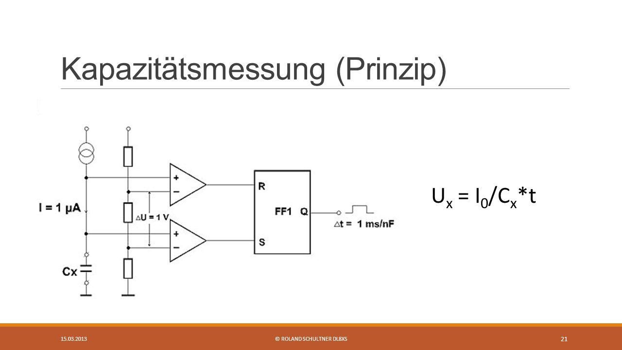 Kapazitätsmessung (Prinzip) 15.03.2013© ROLAND SCHULTNER DL8XS 21 U x = I 0 /C x *t