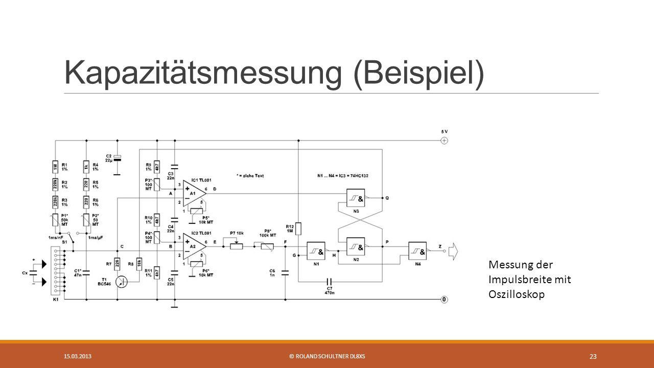 Kapazitätsmessung (Beispiel) 15.03.2013© ROLAND SCHULTNER DL8XS 23 Messung der Impulsbreite mit Oszilloskop