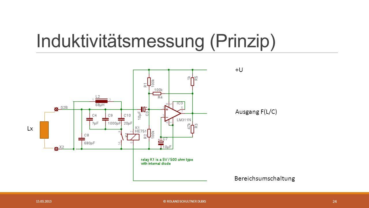 Induktivitätsmessung (Prinzip) 15.03.2013© ROLAND SCHULTNER DL8XS 24 +U Ausgang F(L/C) Bereichsumschaltung Lx