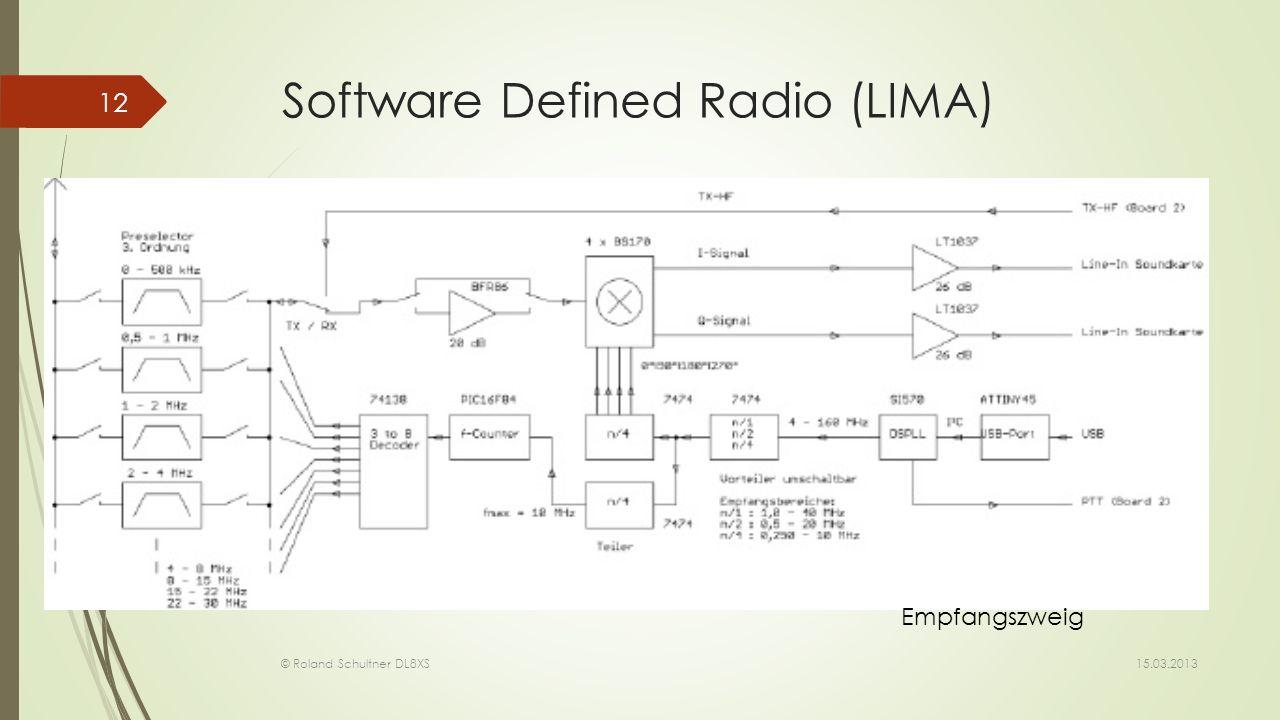 Software Defined Radio (LIMA) 15.03.2013 © Roland Schultner DL8XS 12 Empfangszweig