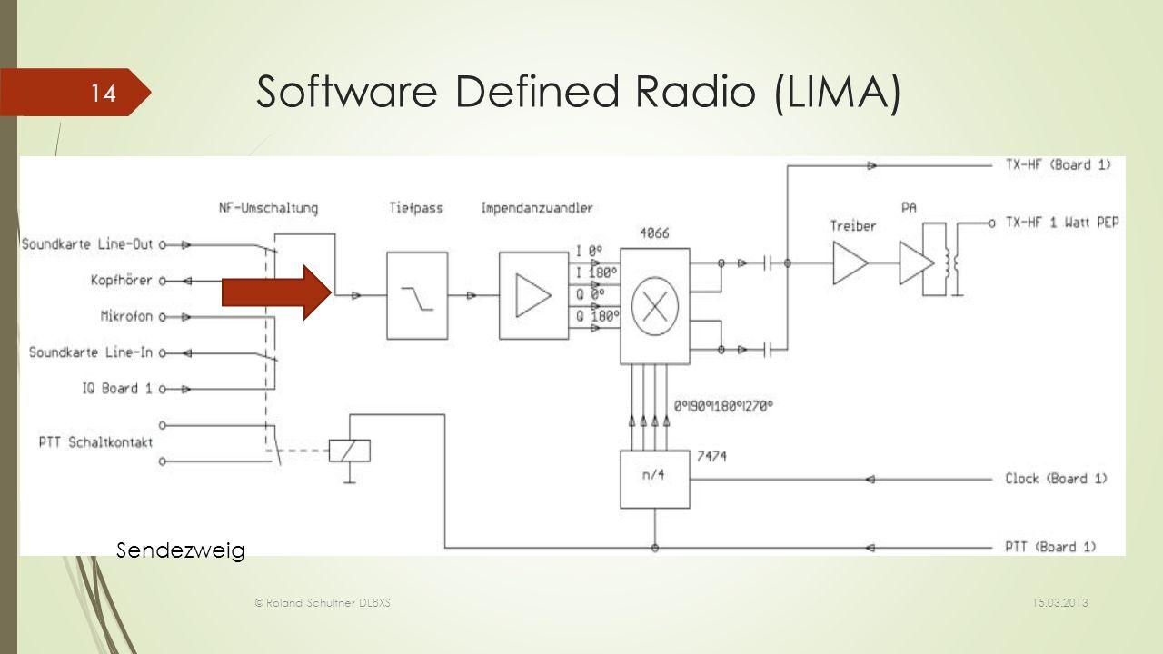 Software Defined Radio (LIMA) 15.03.2013 © Roland Schultner DL8XS 14 Sendezweig