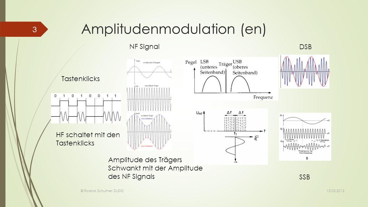 Amplitudenmodulation (en) 15.03.2013 © Roland Schultner DL8XS 3 Tastenklicks HF schaltet mit den Tastenklicks NF Signal Amplitude des Trägers Schwankt