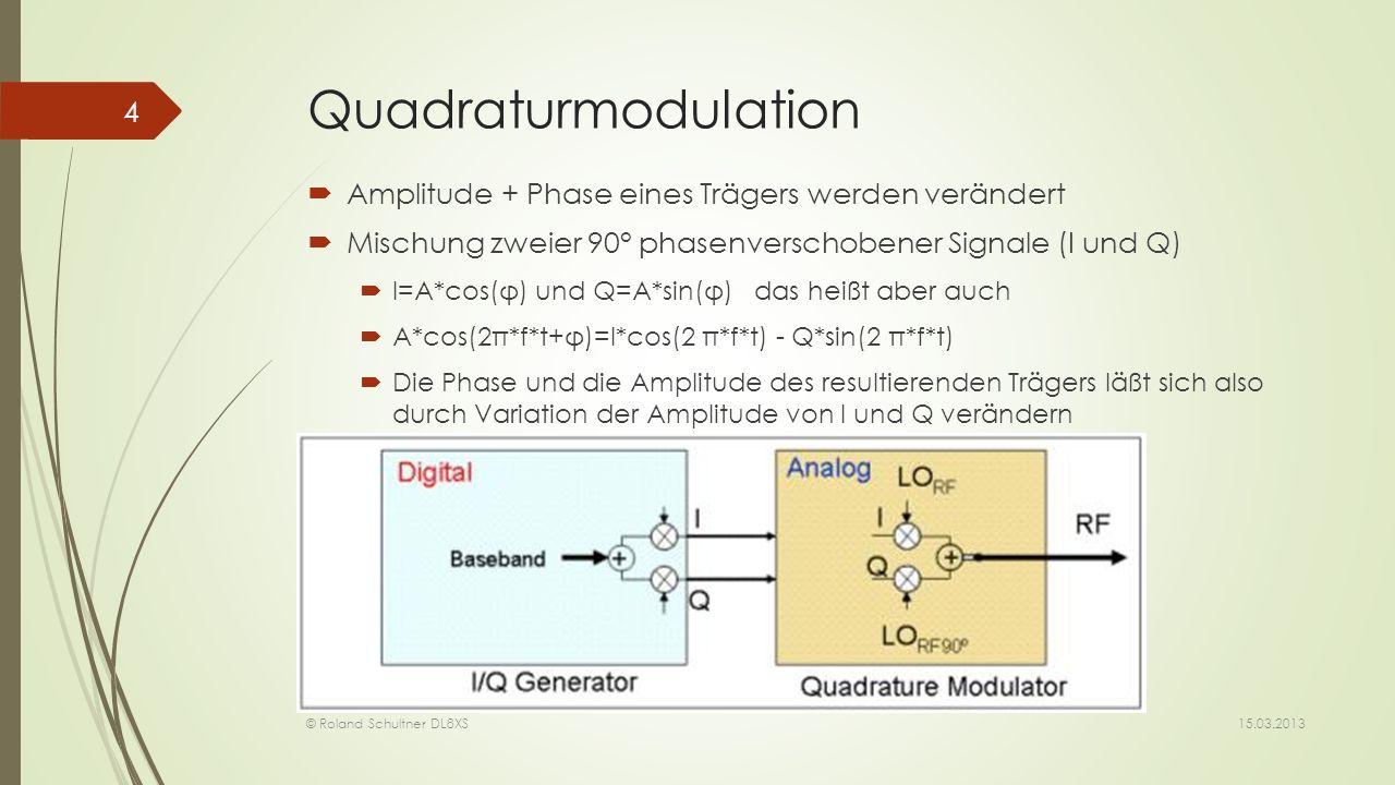 Quadraturmodulation Amplitude + Phase eines Trägers werden verändert Mischung zweier 90° phasenverschobener Signale (I und Q) I=A*cos(φ) und Q=A*sin(φ