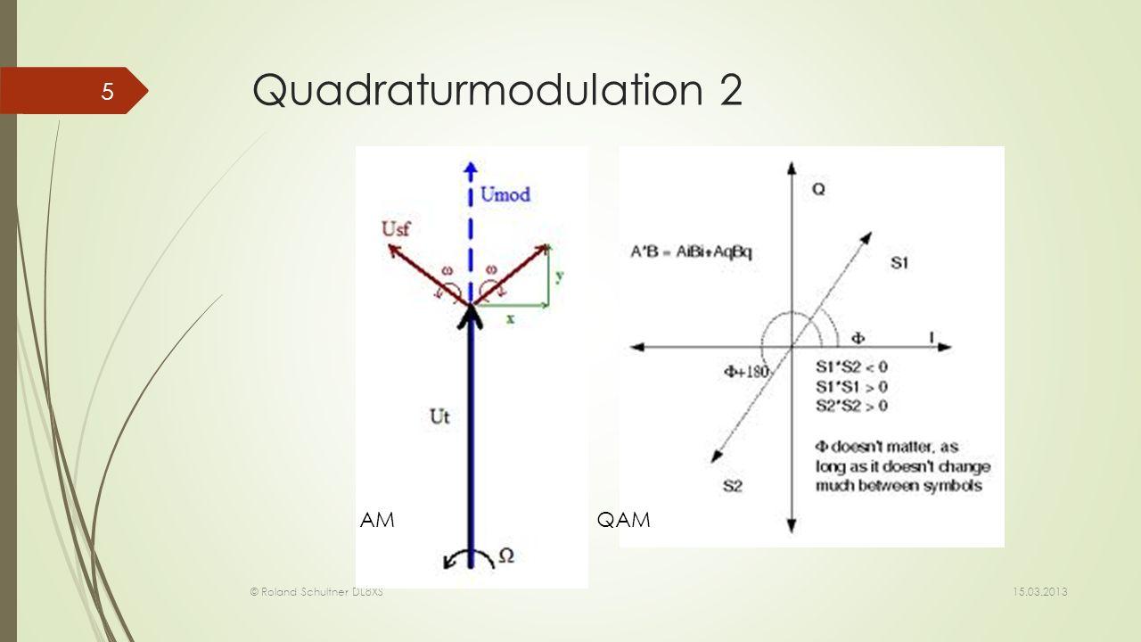 Quadraturmodulation 2 15.03.2013 © Roland Schultner DL8XS 5 AMQAM