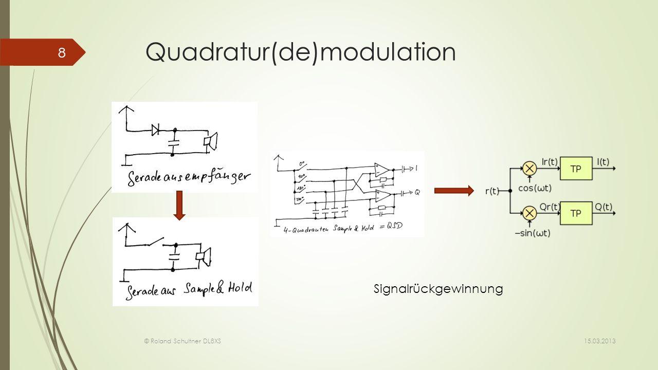 Quadratur(de)modulation 15.03.2013 © Roland Schultner DL8XS 8 Signalrückgewinnung