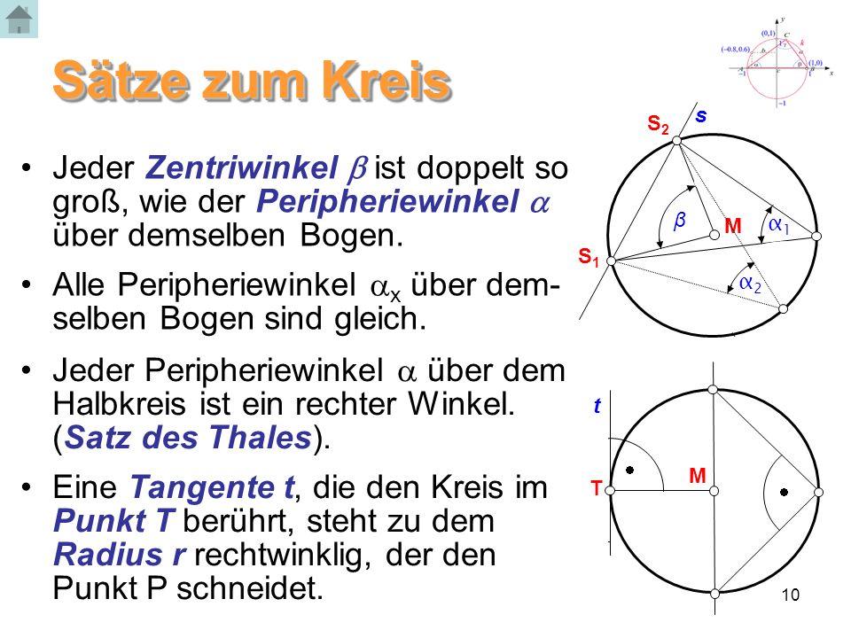 10 Sätze zum Kreis Jeder Zentriwinkel ist doppelt so groß, wie der Peripheriewinkel über demselben Bogen.