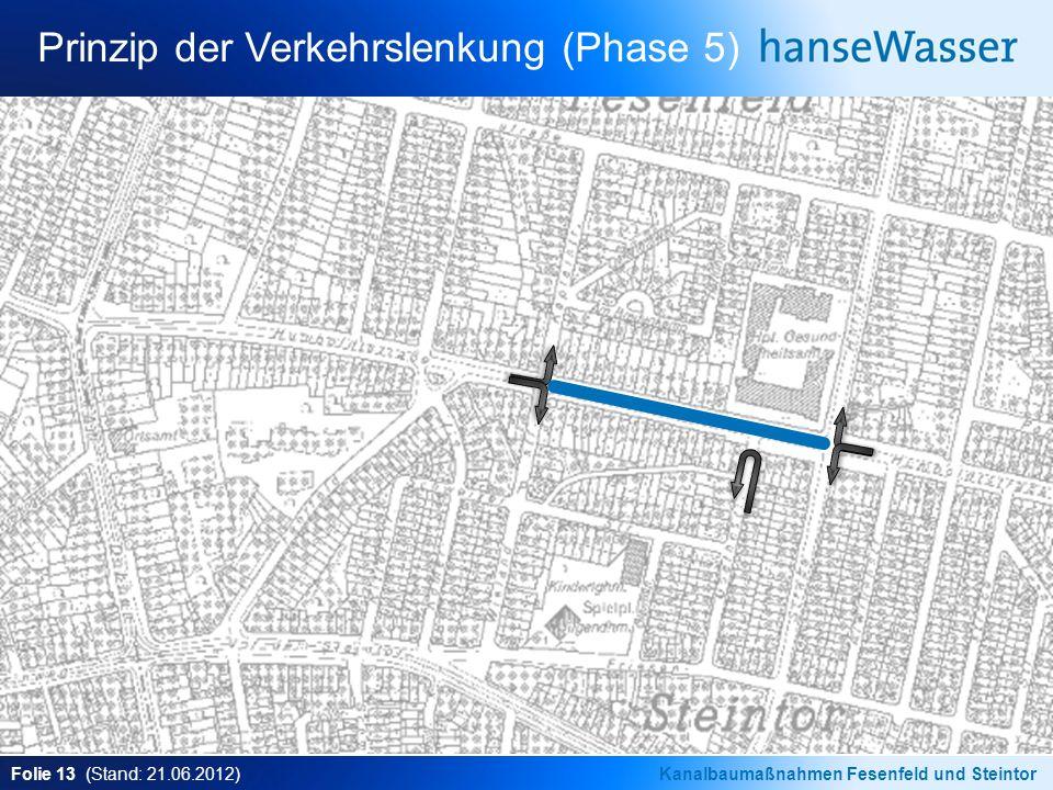 Folie 13 (Stand: 21.06.2012)Kanalbaumaßnahmen Fesenfeld und Steintor Prinzip der Verkehrslenkung (Phase 5)