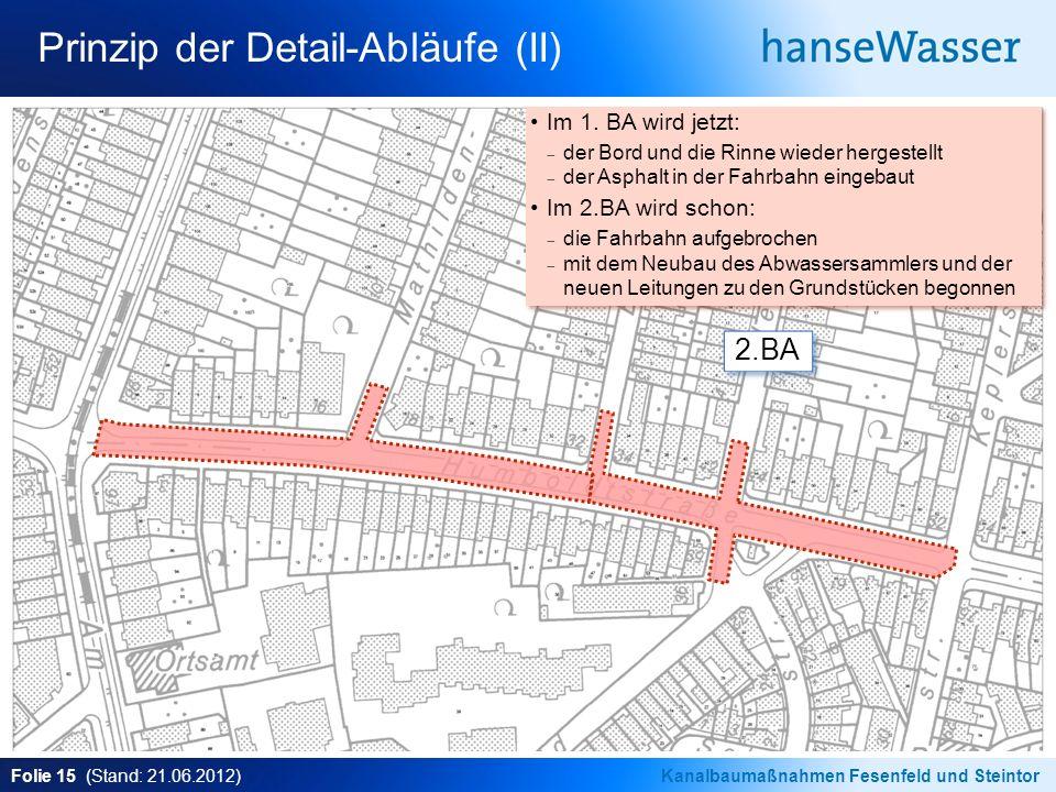Folie 15 (Stand: 21.06.2012)Kanalbaumaßnahmen Fesenfeld und Steintor Prinzip der Detail-Abläufe (II) Im 1.