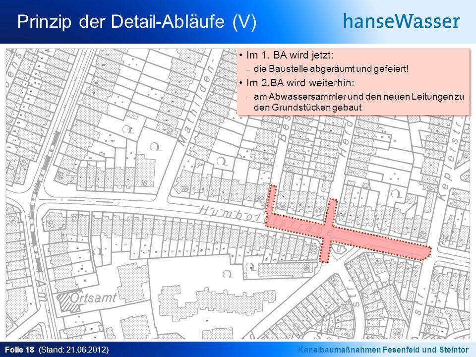 Folie 18 (Stand: 21.06.2012)Kanalbaumaßnahmen Fesenfeld und Steintor Prinzip der Detail-Abläufe (V) Im 1.