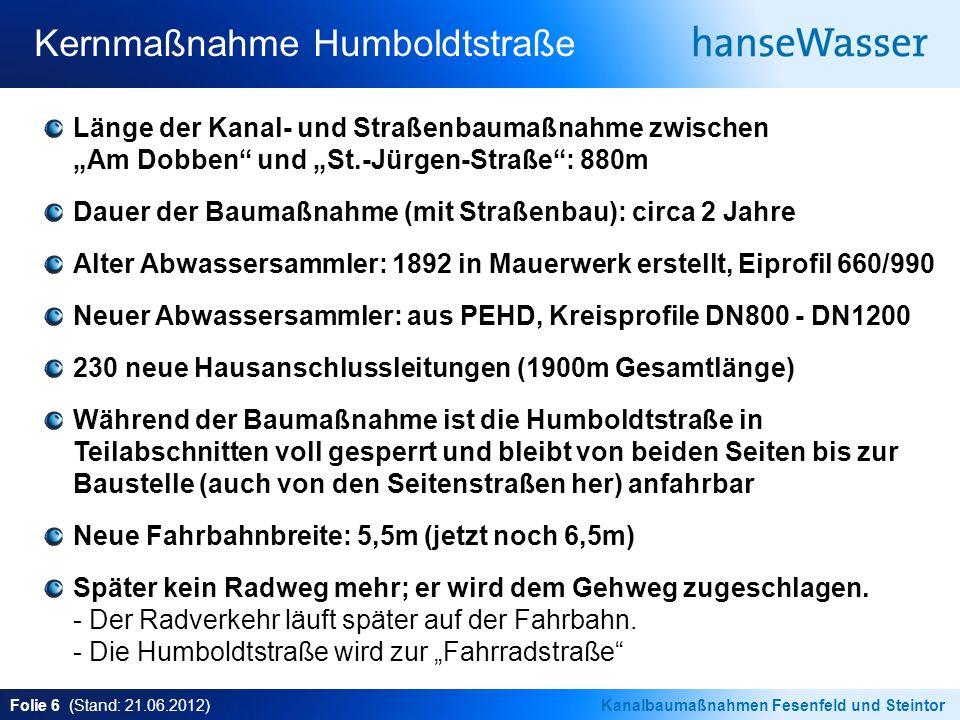 Folie 17 (Stand: 21.06.2012)Kanalbaumaßnahmen Fesenfeld und Steintor Prinzip der Detail-Abläufe (IV) Im 1.