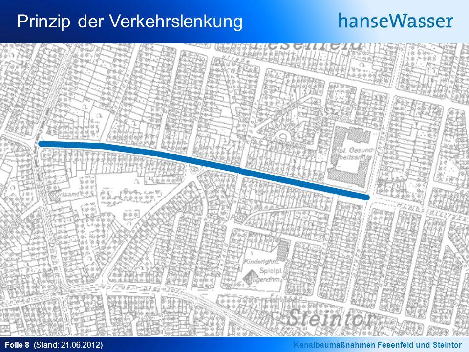 Folie 9 (Stand: 21.06.2012)Kanalbaumaßnahmen Fesenfeld und Steintor Prinzip der Verkehrslenkung (Phase 1)