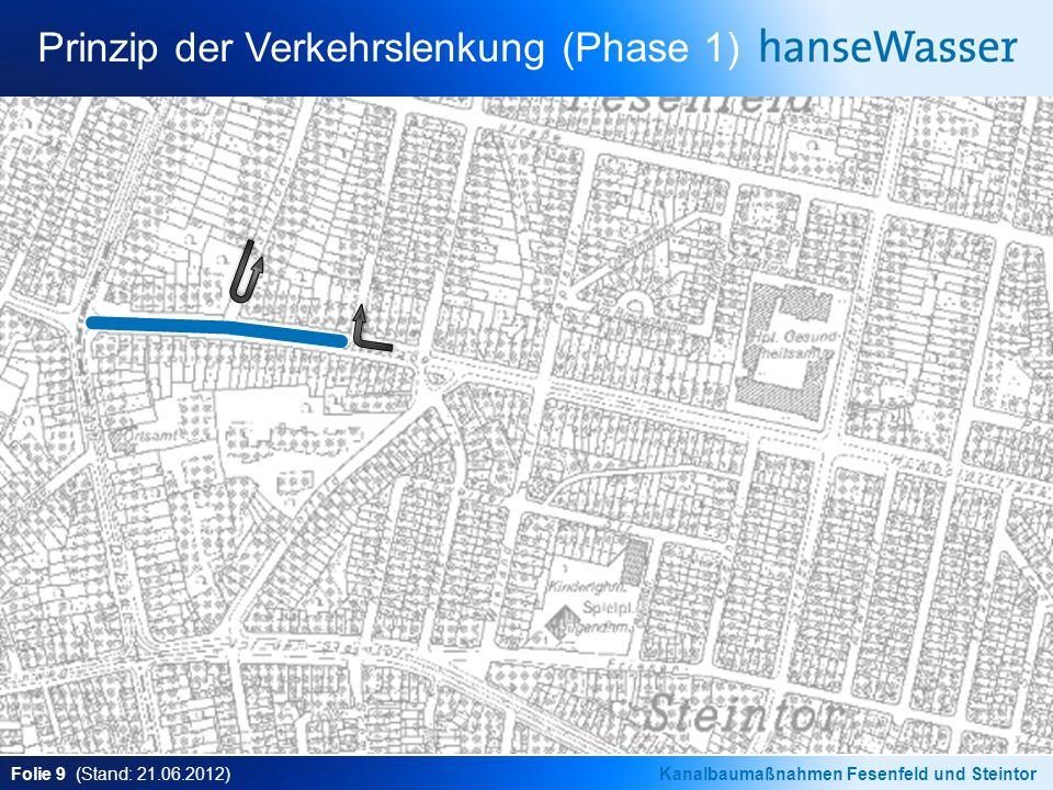 Folie 10 (Stand: 21.06.2012)Kanalbaumaßnahmen Fesenfeld und Steintor Prinzip der Verkehrslenkung (Phase 2)
