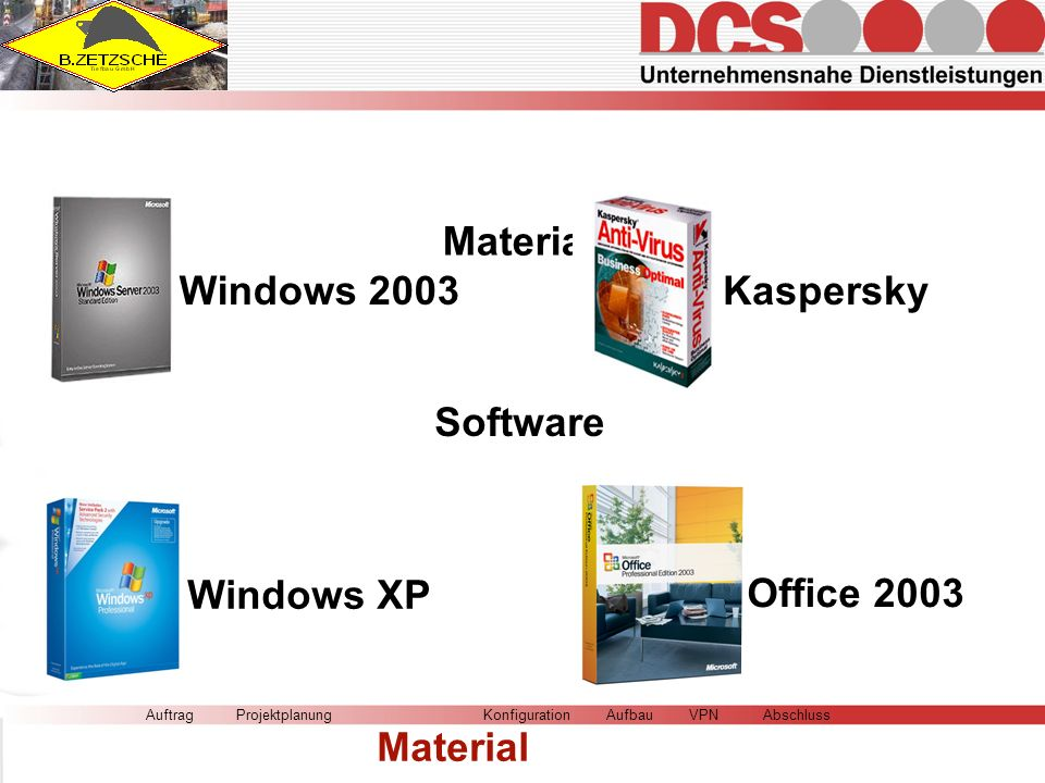 Material Auftrag Material KonfigurationAufbauVPNAbschlussProjektplanung Software Windows 2003 Windows XPKaspersky Office 2003