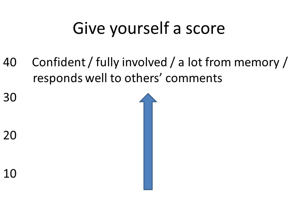 Give yourself a score 40 Confident / fully involved / a lot from memory / responds well to others comments 30 20 10