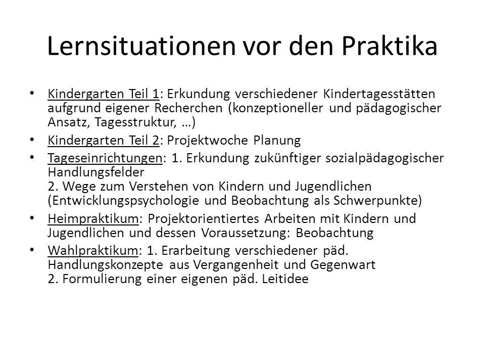 Lernsituationen vor den Praktika Kindergarten Teil 1: Erkundung verschiedener Kindertagesstätten aufgrund eigener Recherchen (konzeptioneller und päda