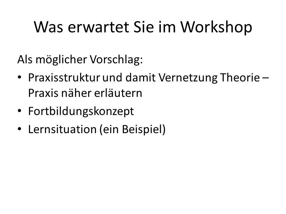 Was erwartet Sie im Workshop Als möglicher Vorschlag: Praxisstruktur und damit Vernetzung Theorie – Praxis näher erläutern Fortbildungskonzept Lernsit