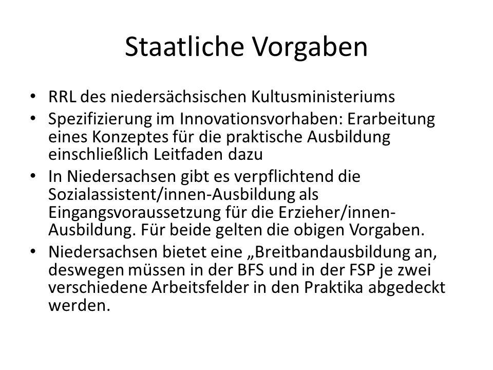 Staatliche Vorgaben RRL des niedersächsischen Kultusministeriums Spezifizierung im Innovationsvorhaben: Erarbeitung eines Konzeptes für die praktische