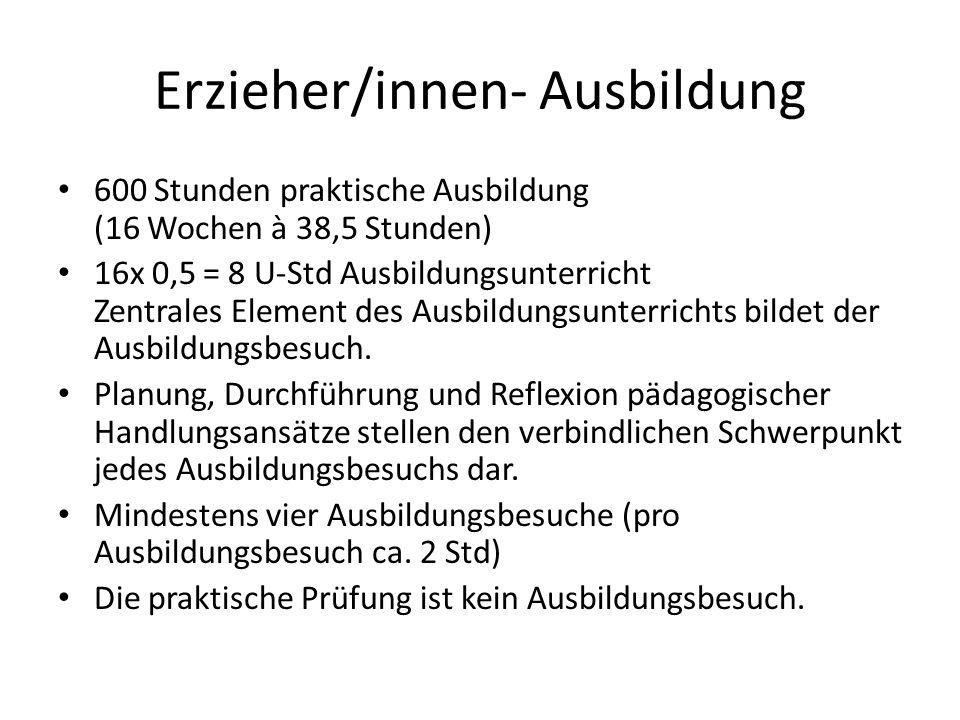 Erzieher/innen- Ausbildung 600 Stunden praktische Ausbildung (16 Wochen à 38,5 Stunden) 16x 0,5 = 8 U-Std Ausbildungsunterricht Zentrales Element des