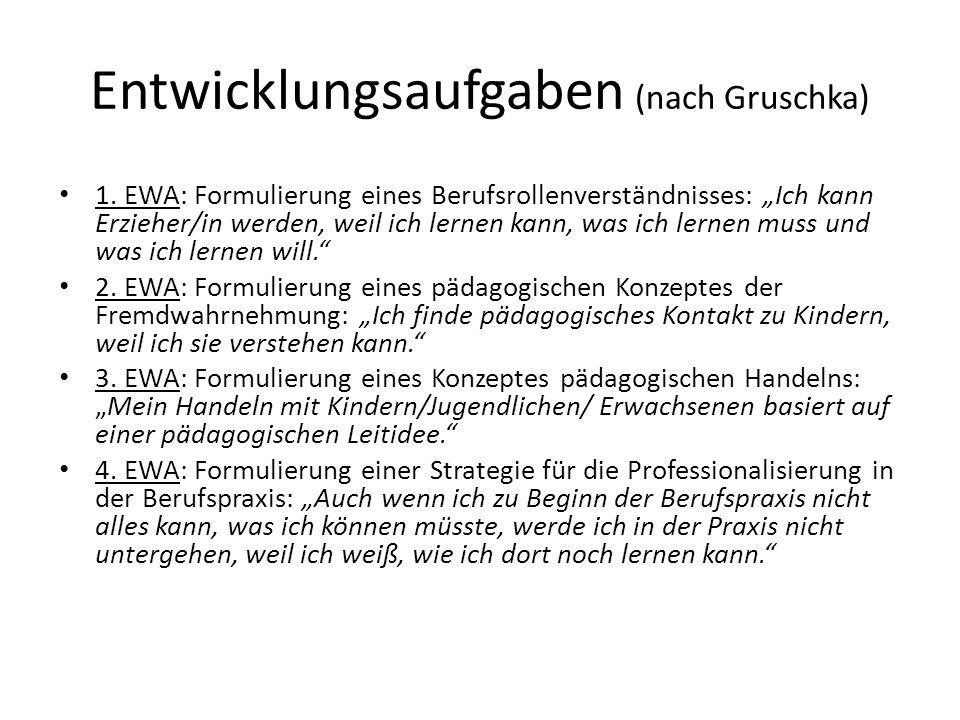 Entwicklungsaufgaben (nach Gruschka) 1. EWA: Formulierung eines Berufsrollenverständnisses: Ich kann Erzieher/in werden, weil ich lernen kann, was ich