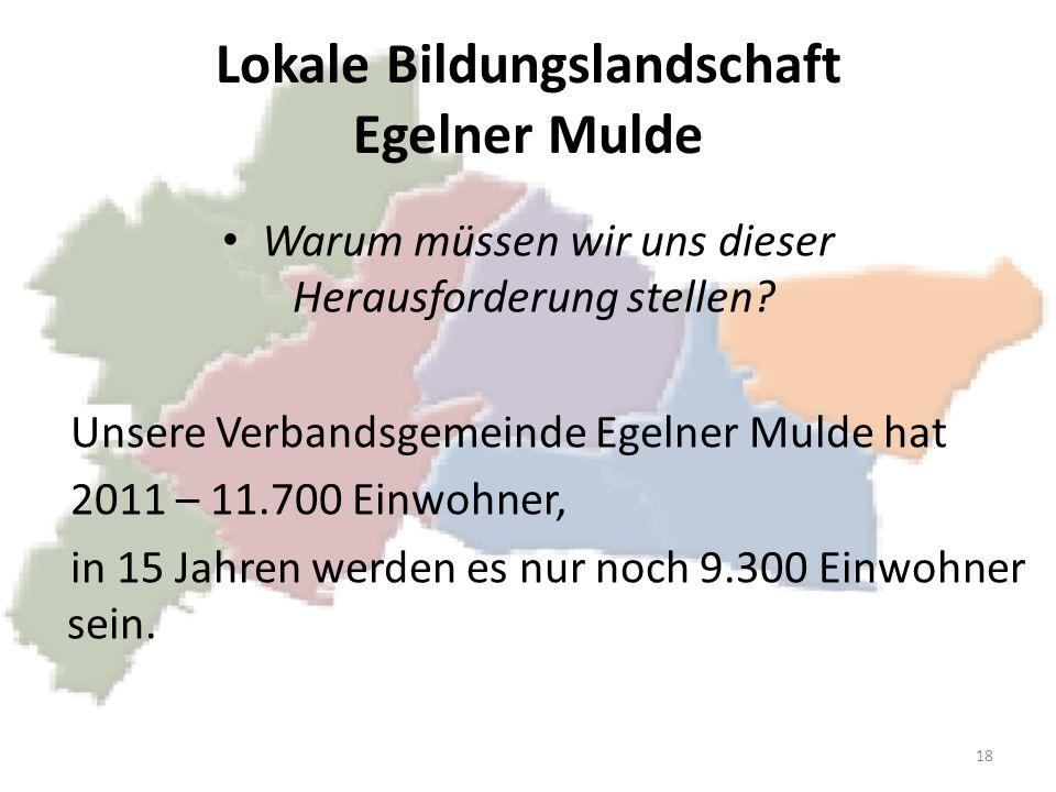 Lokale Bildungslandschaft Egelner Mulde Warum müssen wir uns dieser Herausforderung stellen? Unsere Verbandsgemeinde Egelner Mulde hat 2011 – 11.700 E