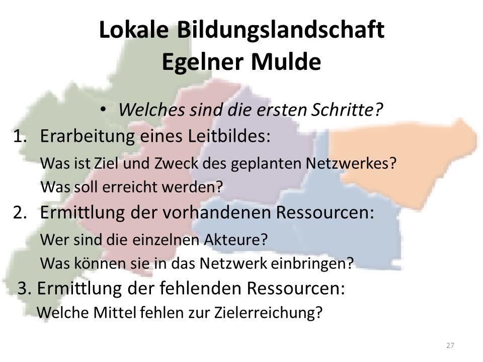 Lokale Bildungslandschaft Egelner Mulde Welches sind die ersten Schritte? 1.Erarbeitung eines Leitbildes: Was ist Ziel und Zweck des geplanten Netzwer