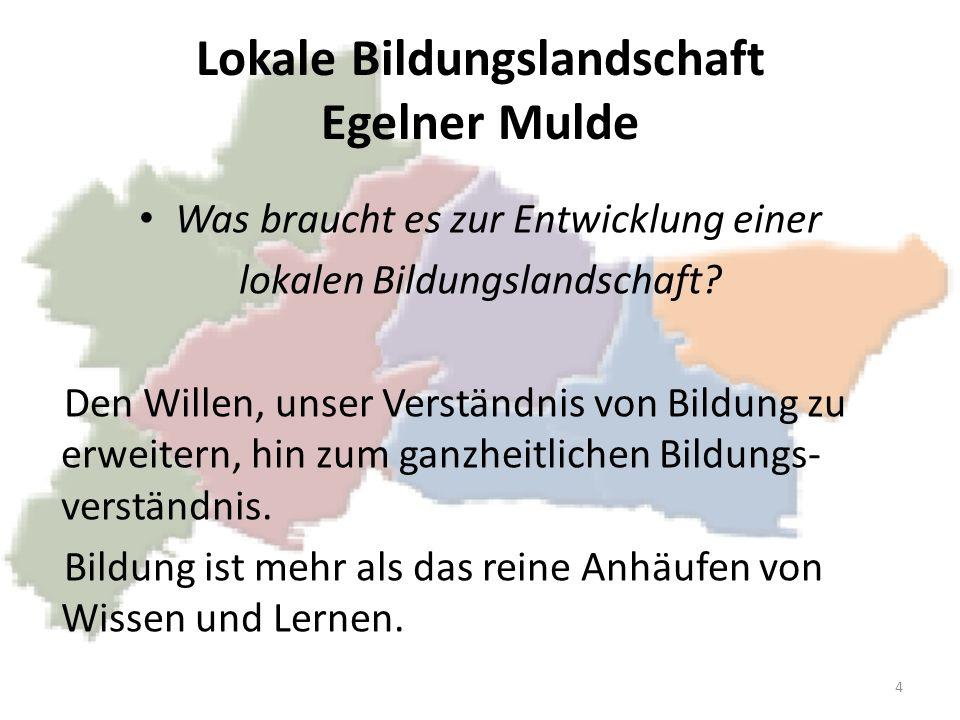 Lokale Bildungslandschaft Egelner Mulde Was braucht es zur Entwicklung einer lokalen Bildungslandschaft.