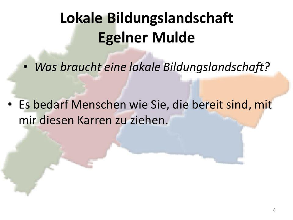Lokale Bildungslandschaft Egelner Mulde Das Zentrale Element der lokalen Bildungslandschaft ist die geplante Abstimmung von Bildungsstrukturen und –organisationen.