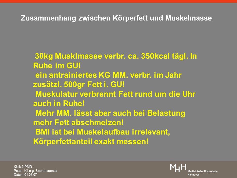 Klink f. PMR Peter K l u g, Sporttherapeut Datum 01.06.07 Zusammenhang zwischen Körperfett und Muskelmasse 30kg Musklmasse verbr. ca. 350kcal tägl. In