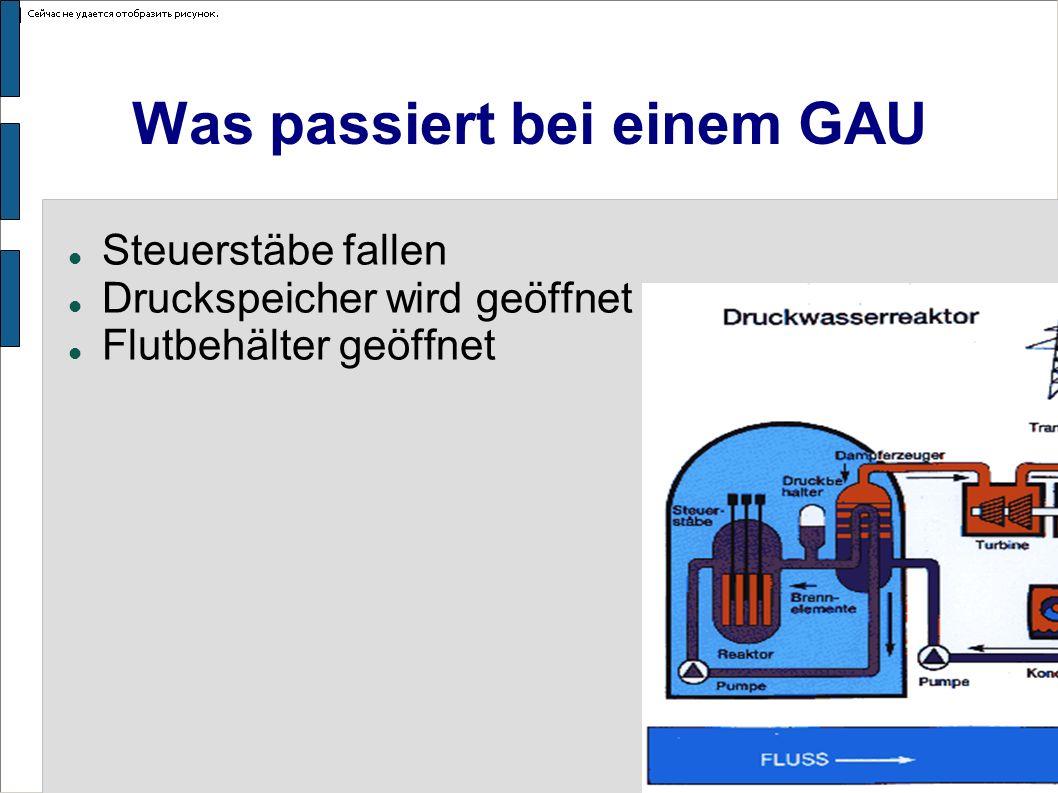 Was passiert bei einem GAU Steuerstäbe fallen Druckspeicher wird geöffnet Flutbehälter geöffnet