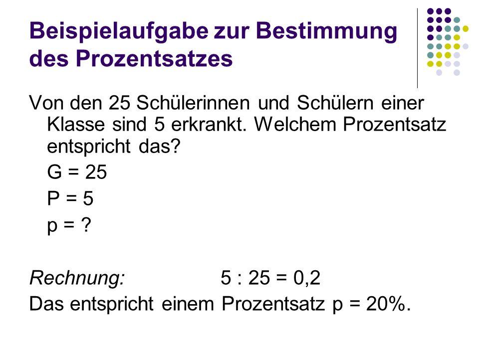 Beispielaufgabe zur Bestimmung des Prozentsatzes Von den 25 Schülerinnen und Schülern einer Klasse sind 5 erkrankt. Welchem Prozentsatz entspricht das