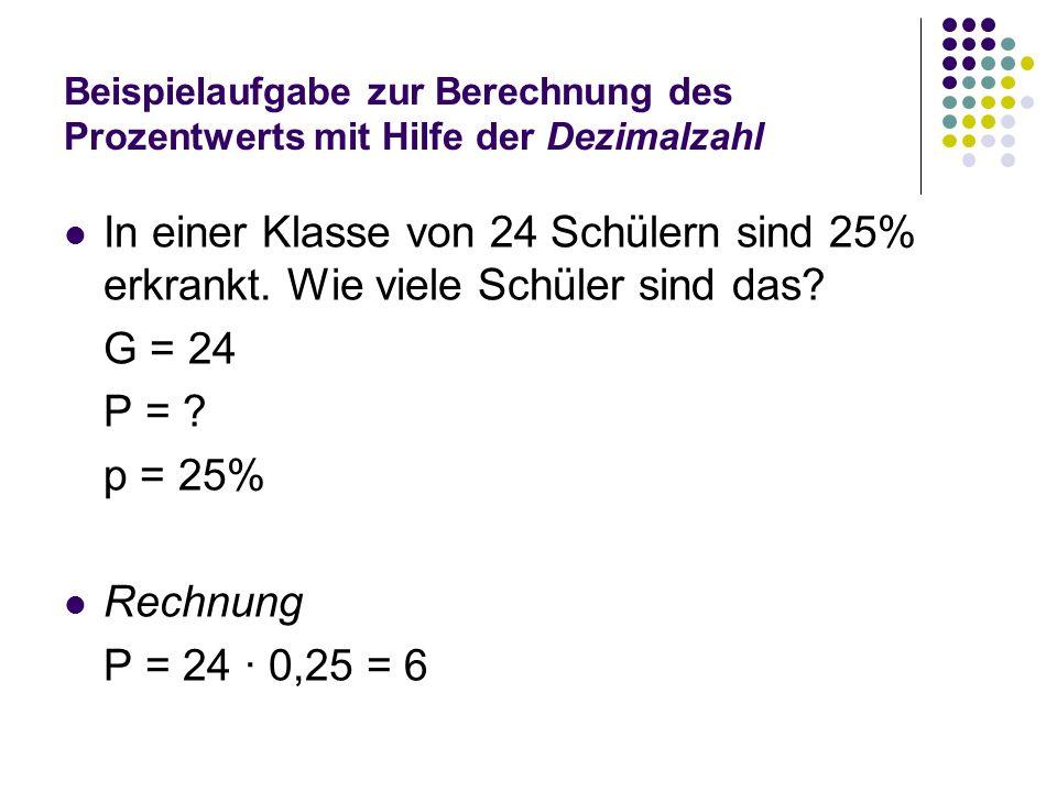 Beispielaufgabe zur Berechnung des Prozentwerts mit Hilfe der Dezimalzahl In einer Klasse von 24 Schülern sind 25% erkrankt. Wie viele Schüler sind da