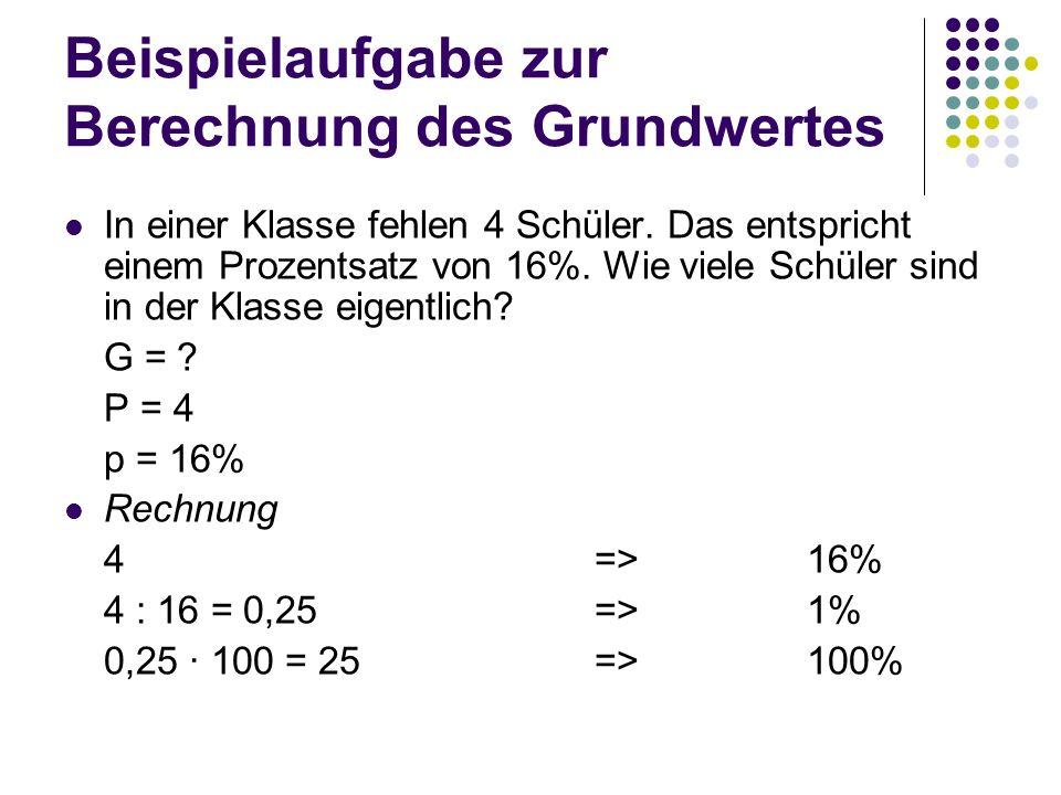 Beispielaufgabe zur Berechnung des Grundwertes In einer Klasse fehlen 4 Schüler. Das entspricht einem Prozentsatz von 16%. Wie viele Schüler sind in d