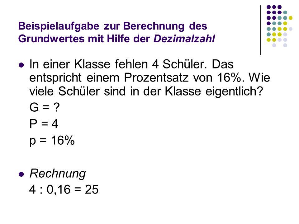 Beispielaufgabe zur Berechnung des Grundwertes mit Hilfe der Dezimalzahl In einer Klasse fehlen 4 Schüler. Das entspricht einem Prozentsatz von 16%. W