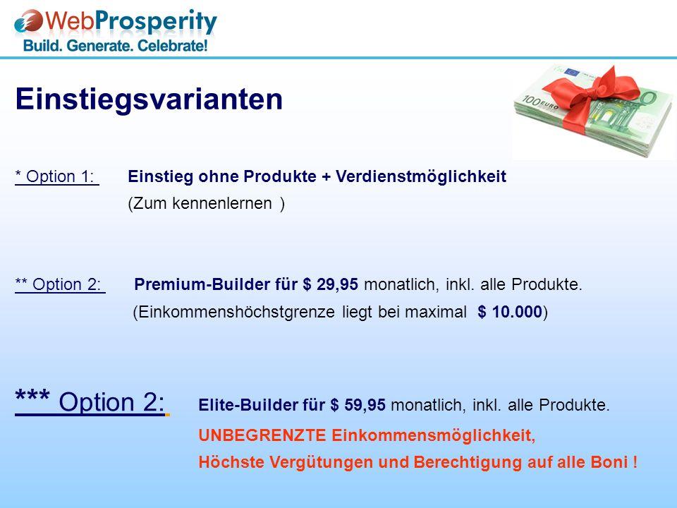 * Option 1: Einstieg ohne Produkte + Verdienstmöglichkeit (Zum kennenlernen ) ** Option 2: Premium-Builder für $ 29,95 monatlich, inkl.