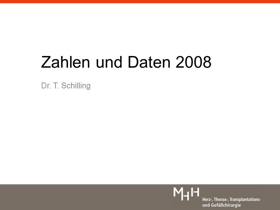 Zahlen und Daten 2008 Dr. T. Schilling