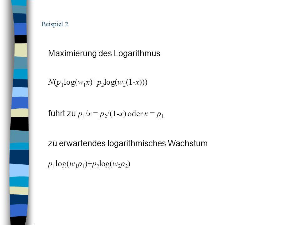Beispiel 2 N(p 1 log(w 1 x)+p 2 log(w 2 (1-x))) führt zu p 1 /x = p 2 /(1-x) oder x = p 1 zu erwartendes logarithmisches Wachstum p 1 log(w 1 p 1 )+p