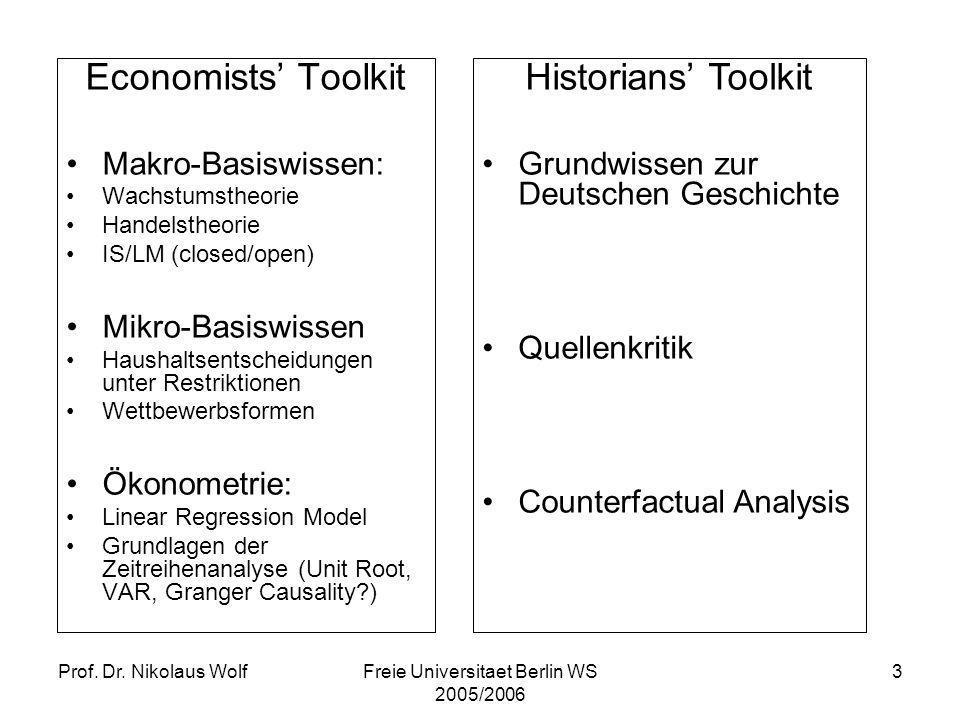 Prof. Dr. Nikolaus WolfFreie Universitaet Berlin WS 2005/2006 3 Economists Toolkit Makro-Basiswissen: Wachstumstheorie Handelstheorie IS/LM (closed/op