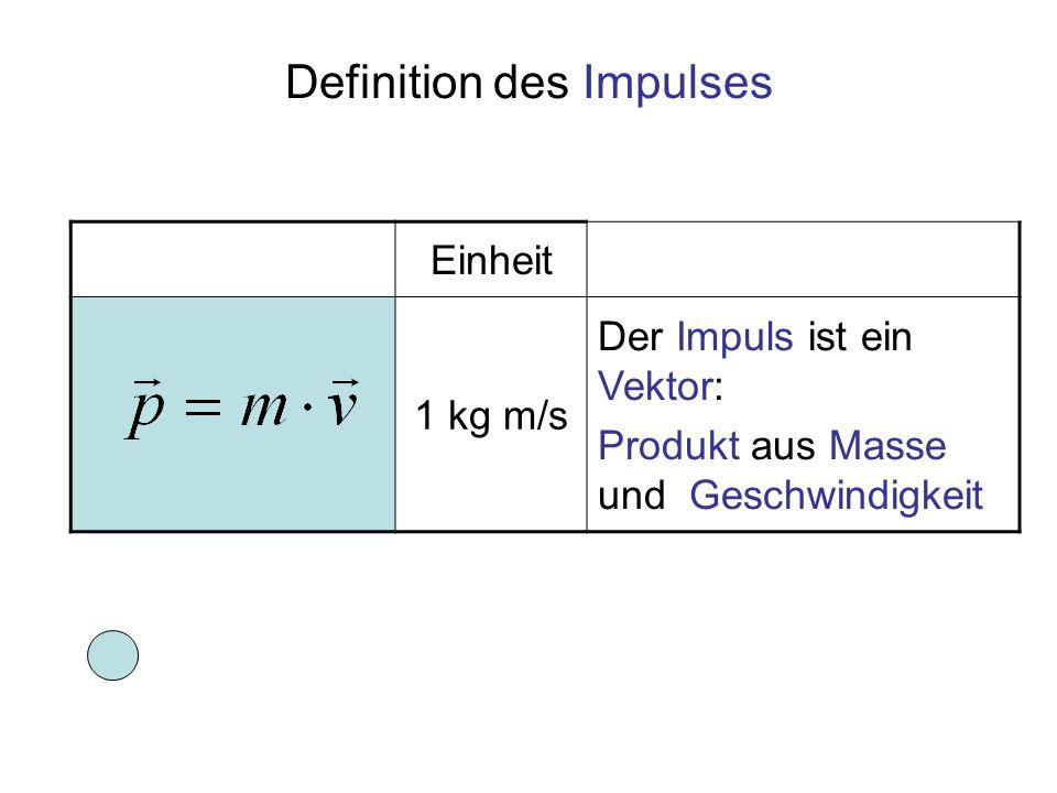 Definition des Impulses Einheit 1 kg m/s Der Impuls ist ein Vektor: Produkt aus Masse und Geschwindigkeit
