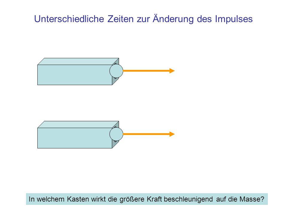 Unterschiedliche Zeiten zur Änderung des Impulses In welchem Kasten wirkt die größere Kraft beschleunigend auf die Masse?
