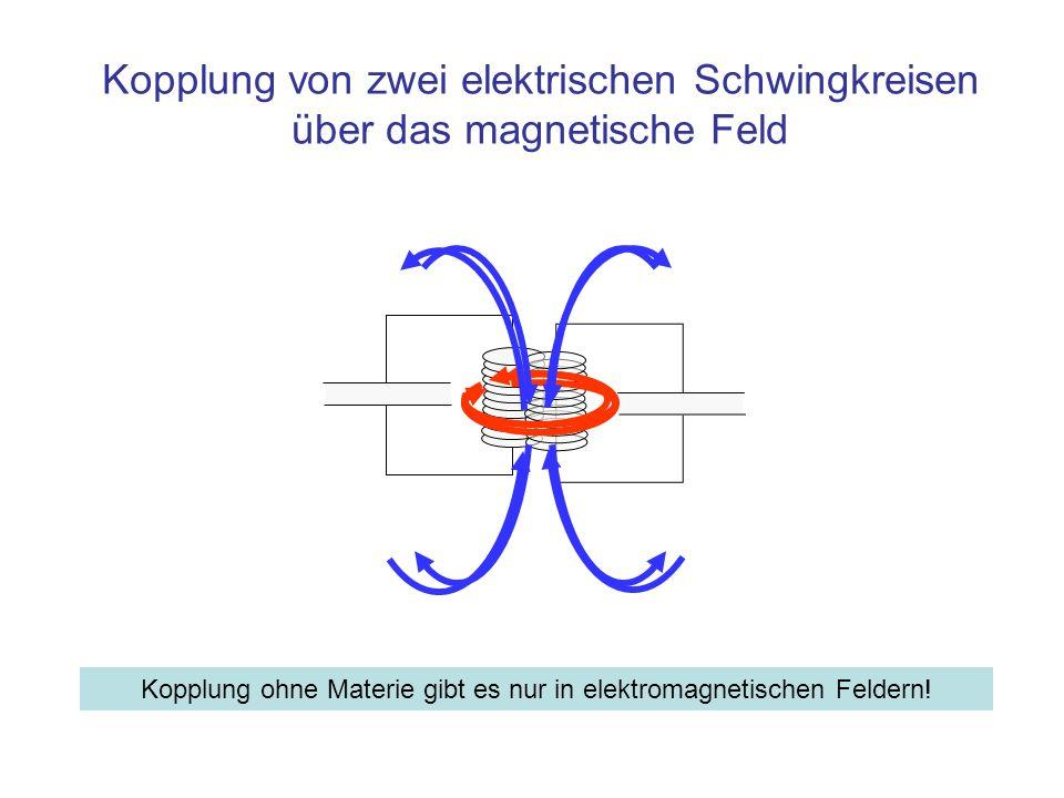 Kopplung von zwei elektrischen Schwingkreisen über das magnetische Feld Kopplung ohne Materie gibt es nur in elektromagnetischen Feldern!