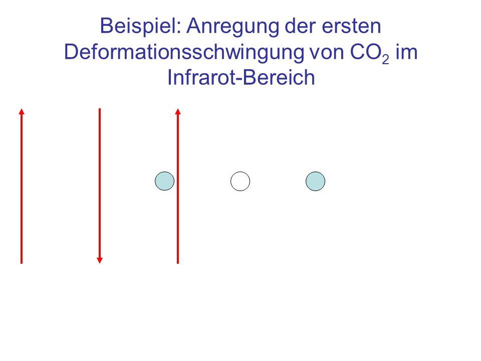 Beispiel: Anregung der ersten Deformationsschwingung von CO 2 im Infrarot-Bereich