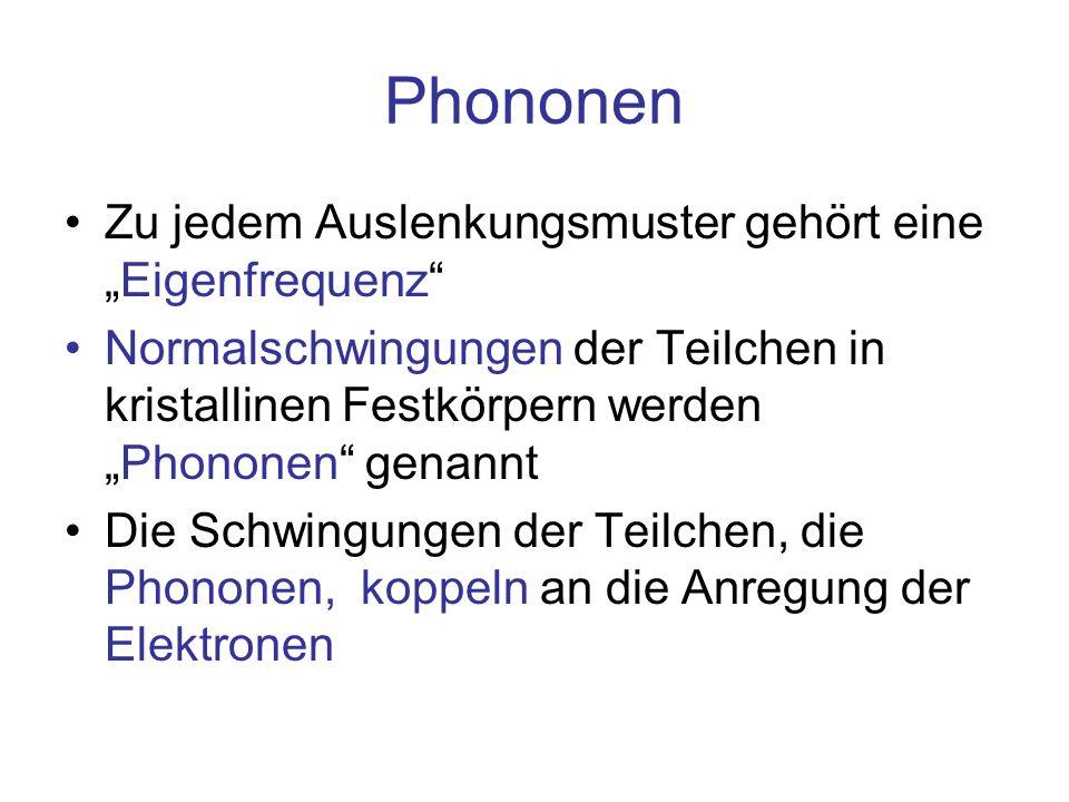 Phononen Zu jedem Auslenkungsmuster gehört eineEigenfrequenz Normalschwingungen der Teilchen in kristallinen Festkörpern werdenPhononen genannt Die Sc