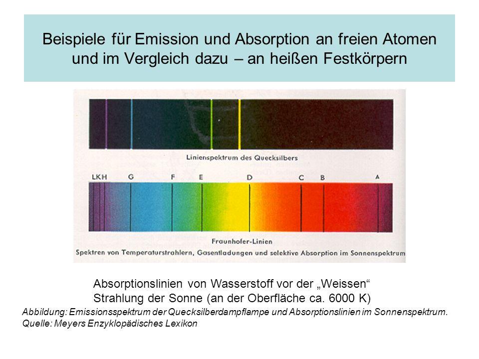 Beispiele für Emission und Absorption an freien Atomen und im Vergleich dazu – an heißen Festkörpern Abbildung: Emissionsspektrum der Quecksilberdampf